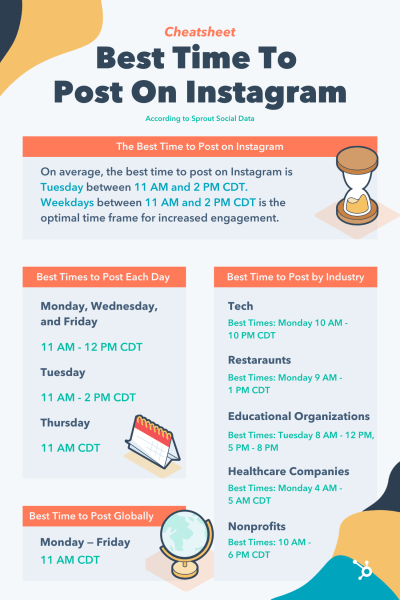Best Time to Post on Instagram Cheat sheet