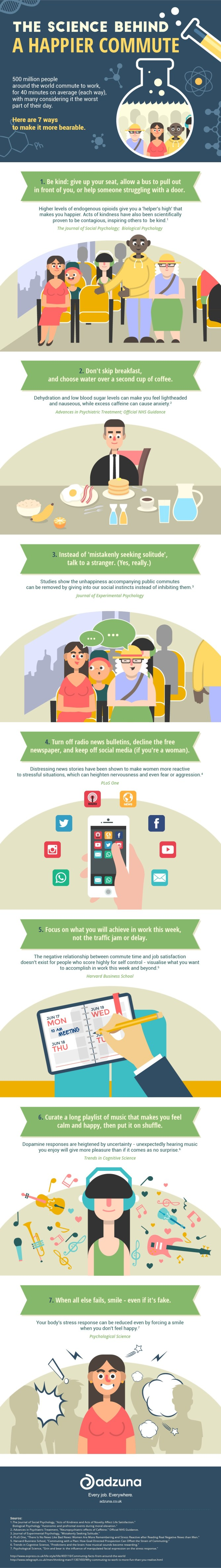 Happier Commute.jpg
