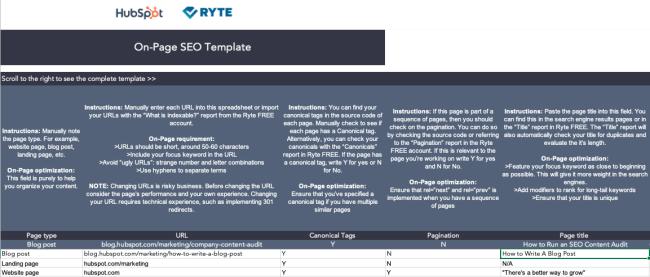 website content audit template