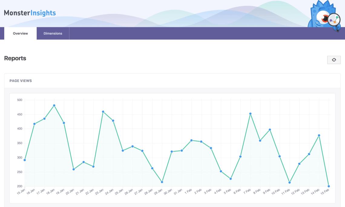 google-analytics-moster-insights-wordpress-plugin