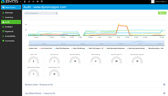 DYNO Mapper content audit