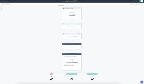 behavioral segmentation tool, hubspot behavioral targeting software