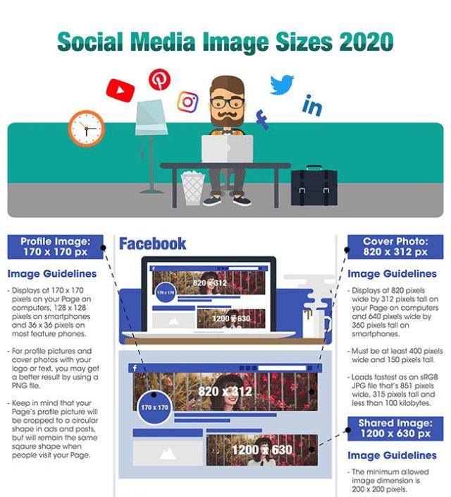 Social Media Image Sizes Infographic