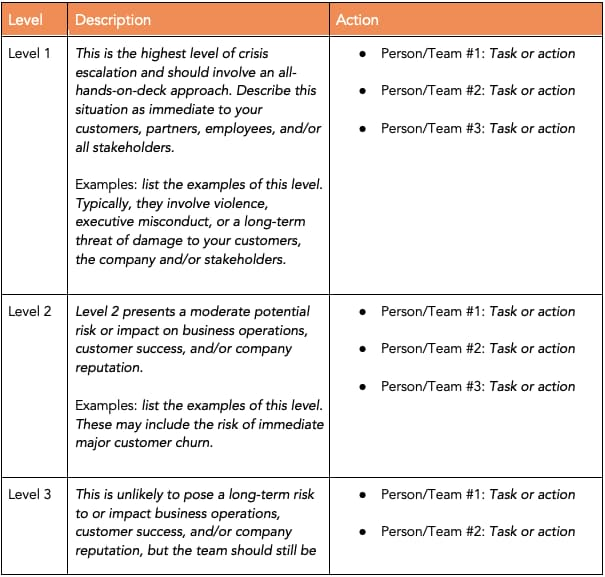 How To Write An Effective Communications Plan Template