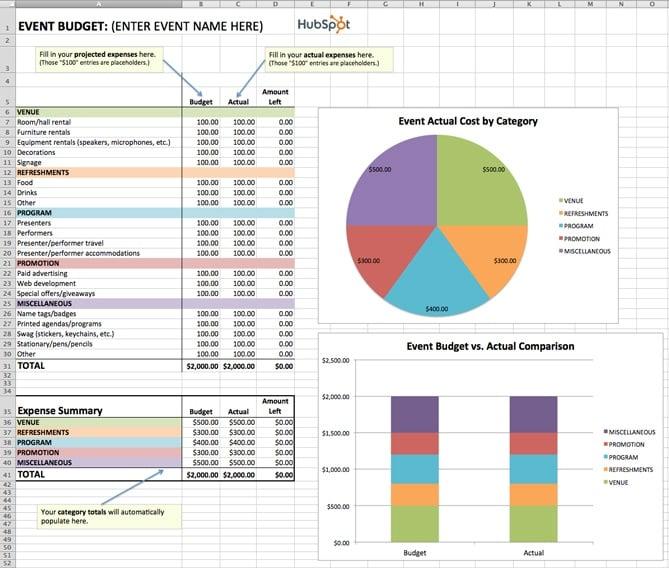 evento-budget.jpg