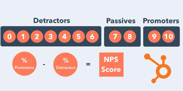 nps-calculator