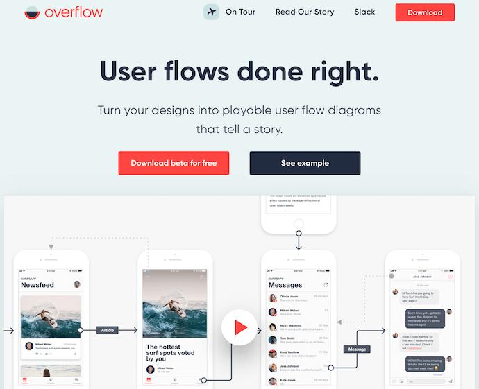 Overflow Best Website Design 2018