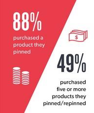 pinterest-shopping-power.jpg