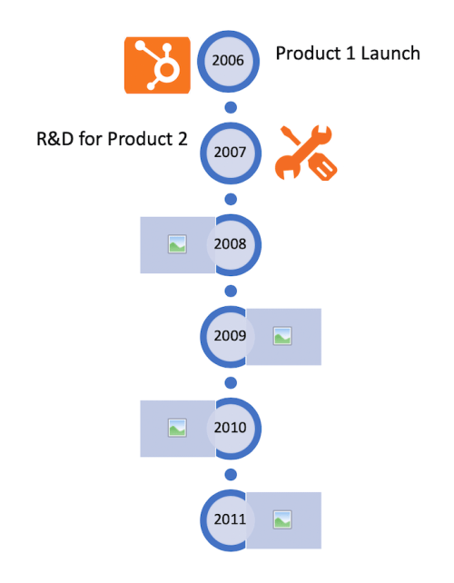 powerpoint-timeline-graphic