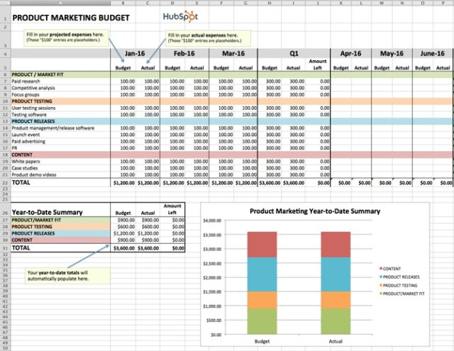 excel budget template for product marketing