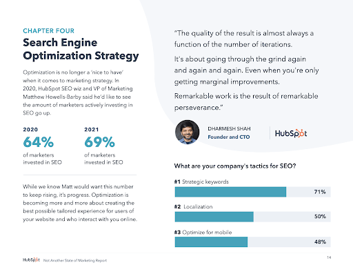 information design example: hubspot state of marketing report