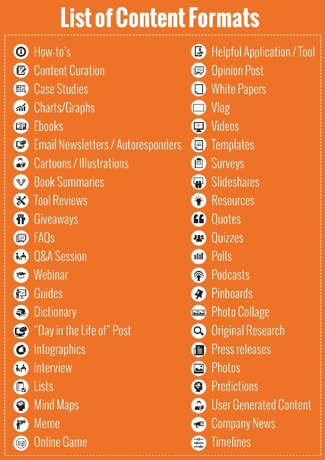 List of content formats for creating a content strategy