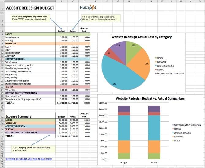 Plantilla de presupuesto de e 39; Excel para rediseñar un sitio web