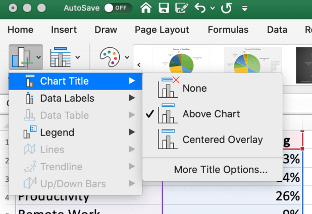 The chart title tool in excel to edit the placement of your title for your pie chart.