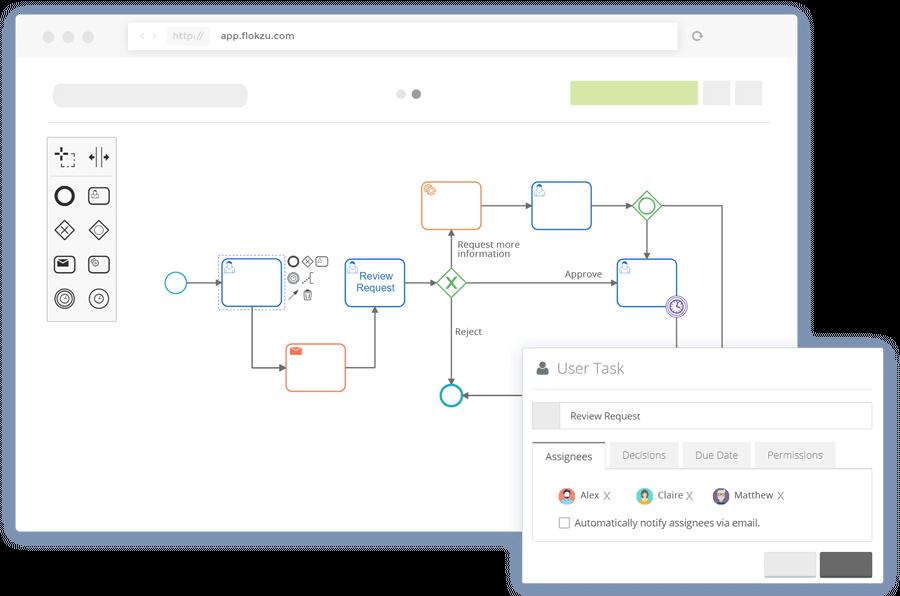Workflow automation software: Flokzu