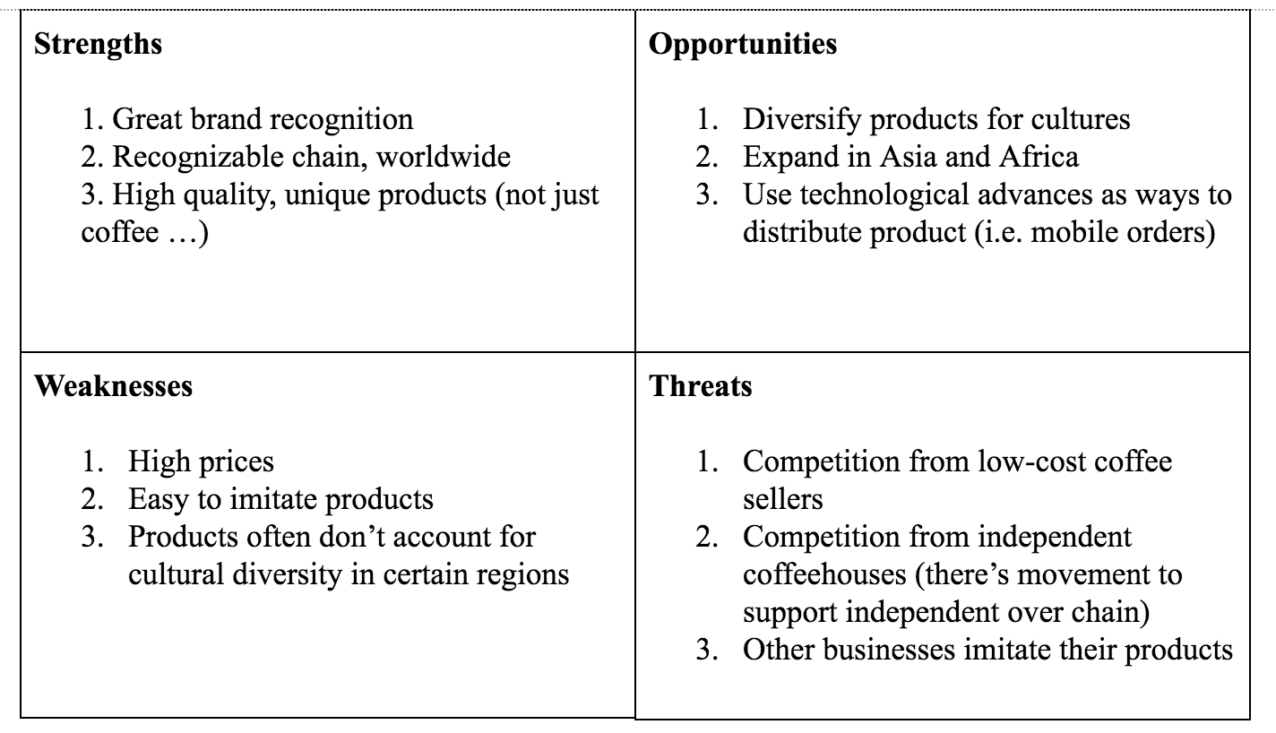 Starbucks SWOT Analysis example