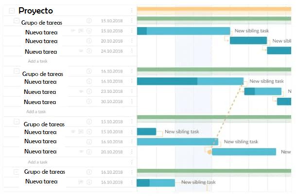 Ejemplo de diagrama de Gantt para campaña de marketing
