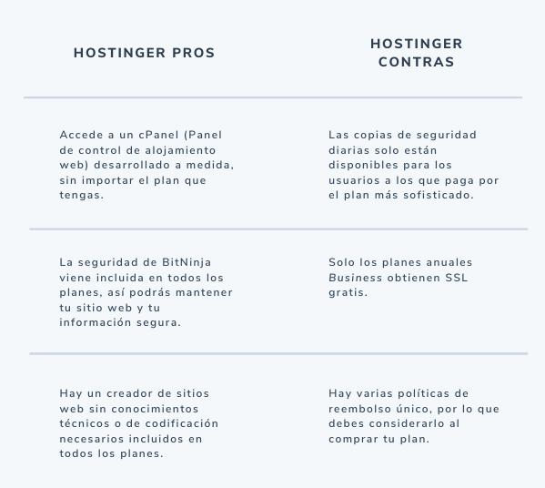 Pros y contras de Hostinger, sitio de hosting