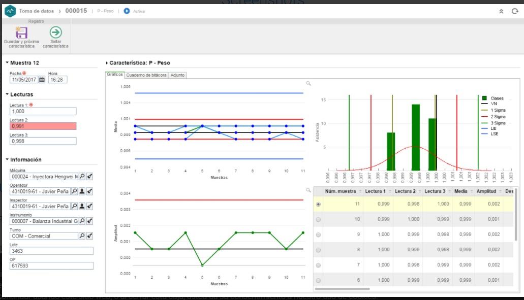 Aplicaciones para aplicar Six Sigma: SoftExpert CEP