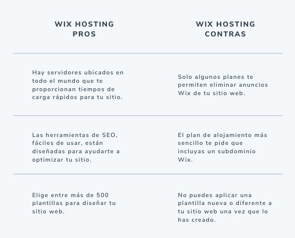 Pros y contras del servicio de Hosting de Wix