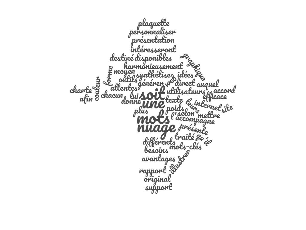 word cloud by cloudsdemots.fr