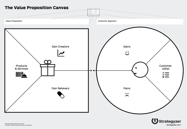 Value-Proposition-Canvas.jpg