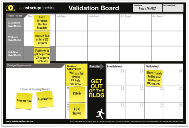 lean startup validation board.png