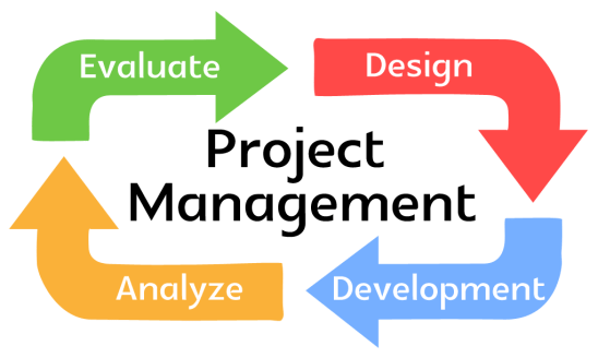 Concept of Project Management: Meaning, Definitions, Characteristics and Components of Project Management.