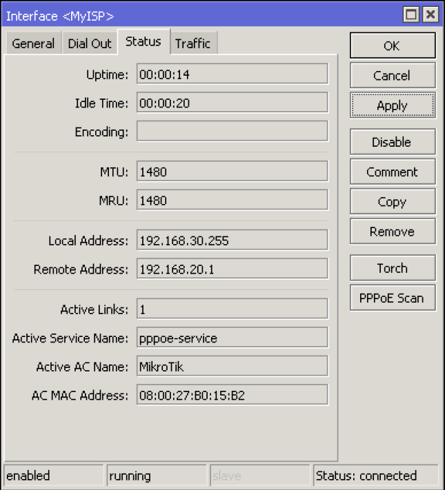 Mikrotik PPPOE Interface Status