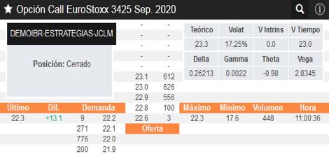 Call EuroStoxx Septiembre 2020