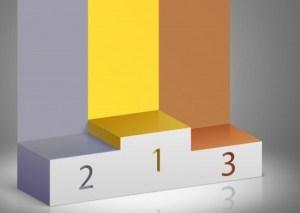 iBroker, tercer bróker a nivel mundial en los nuevos contratos de EUREX