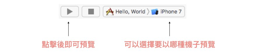 Swift教學 preview setting
