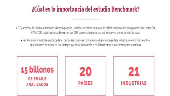 benchmark icomm