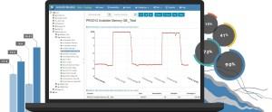 ArcGIS Enterprise - ArcGIS 10.6.1