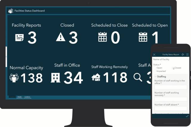 painel de status das instalações - Saiba como manter seu negócio frente à crise do COVID-19