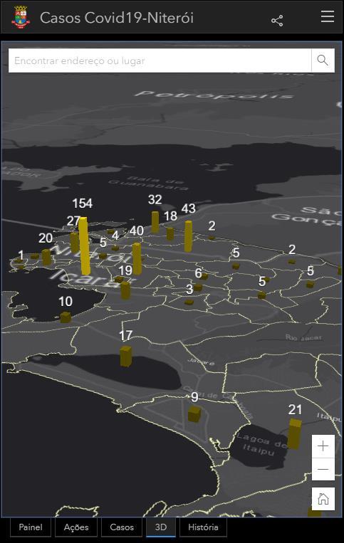 Acompanhamento dos dados de COVID-19 em Niterói - imagem 2