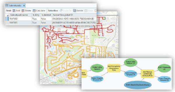 Utility Network aplicado nos setores elétrico e saneamento - imagem 5