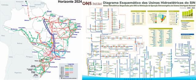 Utility Network aplicado nos setores elétrico e saneamento - imagem 8