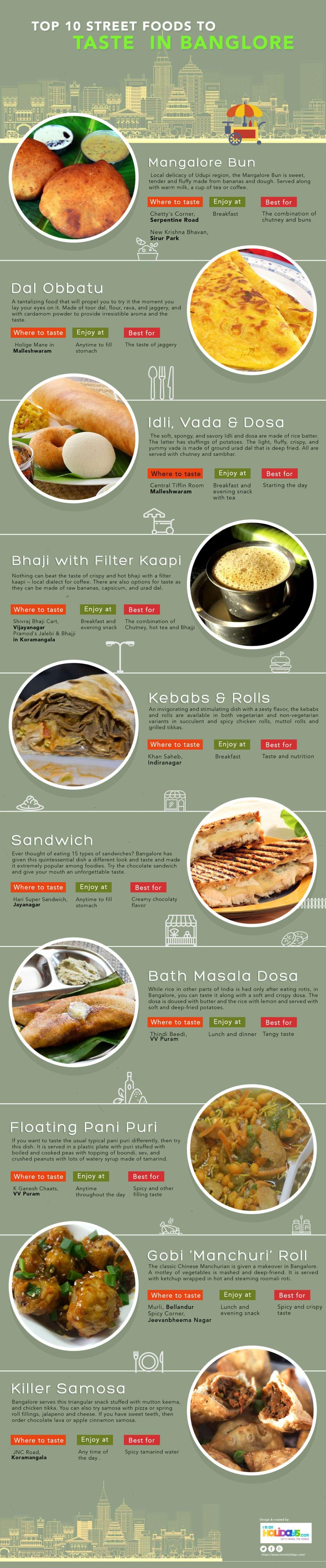 banglore street foods