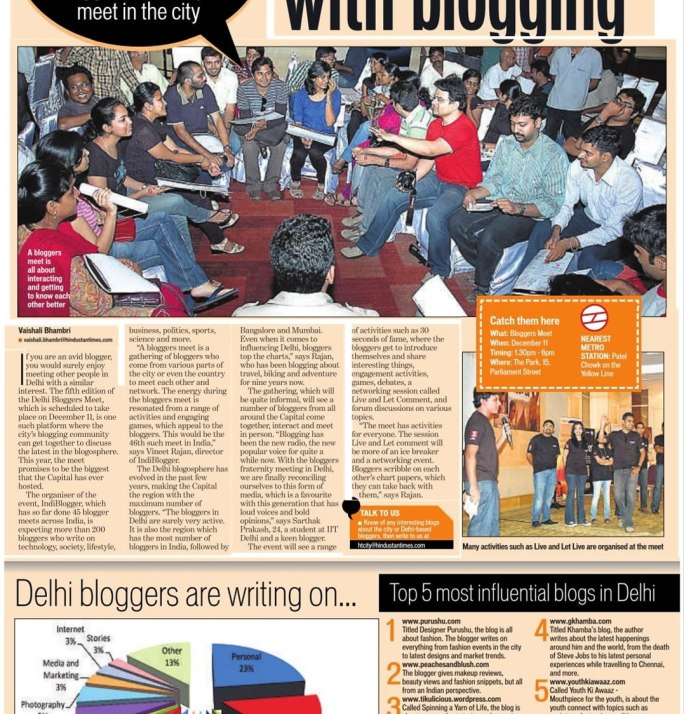 Delhi Bloggers