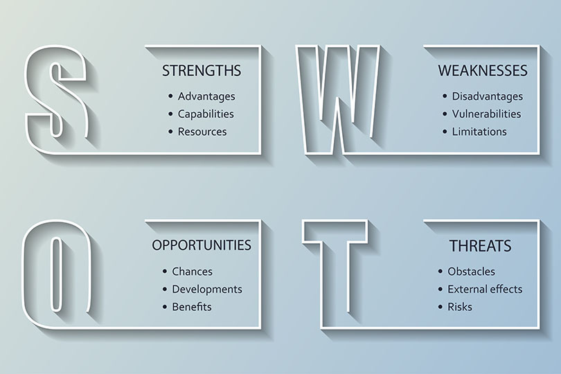 Analisa SWOT (Strengths, Weakness, Opportunity and Threats)