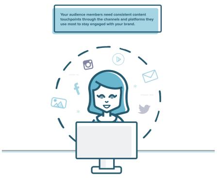 """Capture d'écran d'une infographie d'Influence & Co.  Illustration d'une femme travaillant sur un ordinateur.  Des icônes de médias sociaux sont positionnées autour de sa tête.  Au-dessus d'elle, une zone de texte dit, """"Les membres de votre public ont besoin de points de contact de contenu cohérents via les canaux et les plates-formes qu'ils utilisent le plus pour rester engagés avec votre marque."""""""