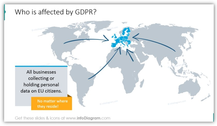 old EU map showing GDPR affected countries