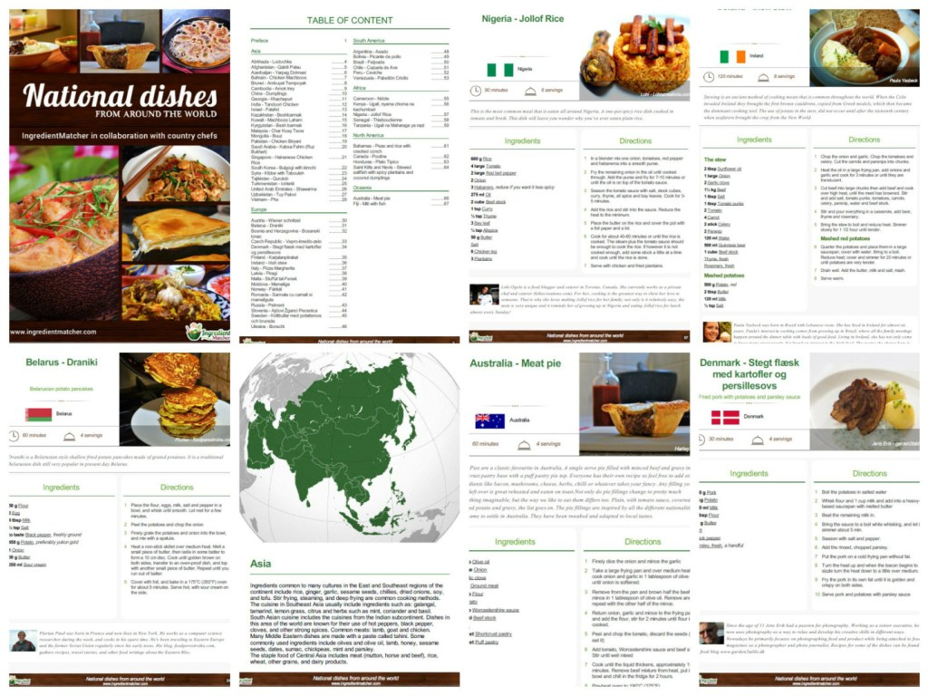 National Dishes From Around The World