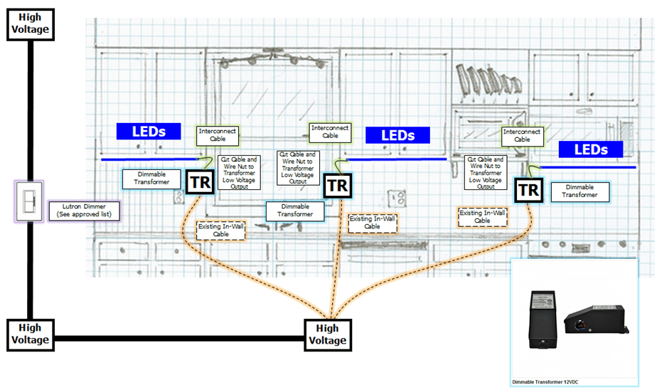 Under cabinet wiring diagram wiring diagram how to install under cabinet lighting hardwired www stkittsvilla com under cabinet lights diagram under cabinet wiring diagram asfbconference2016 Choice Image