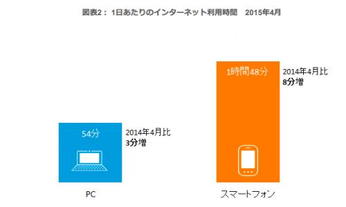 スクリーンショット 2015-12-22 09.49.59