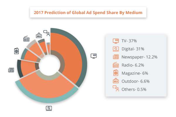Pie-Chart_ads (2)