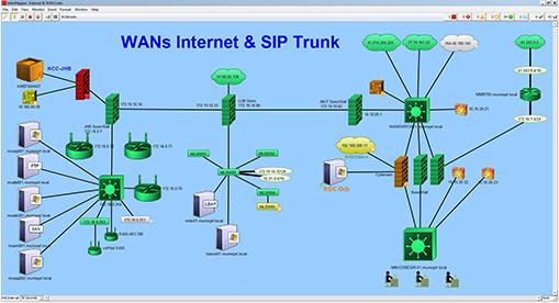 Avec Intermapper, même enfermés à domiciles les informaticiens gardent les 2 yeux sur le réseau