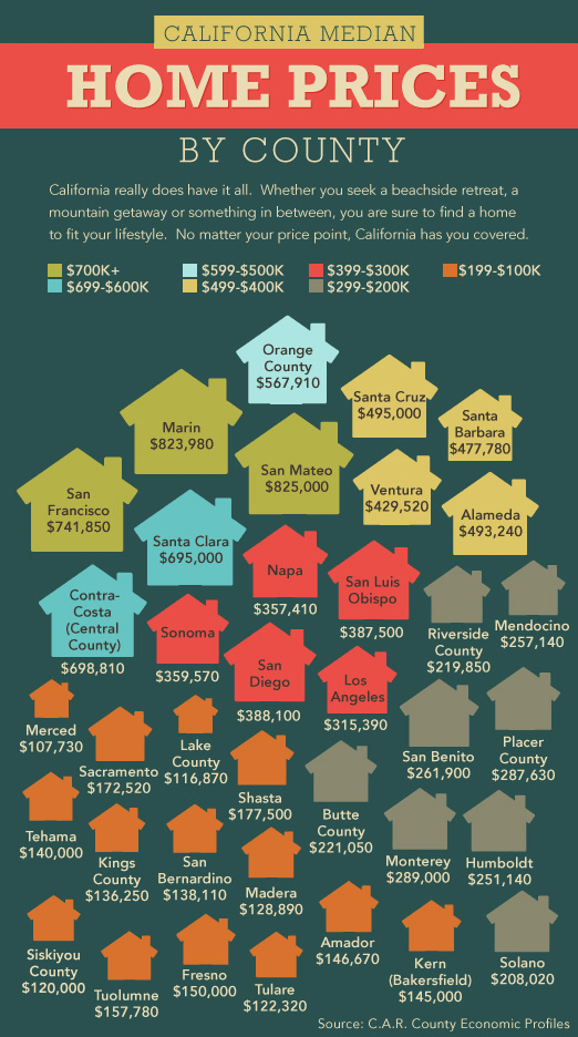 real estate visual content