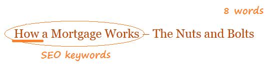 good blog post titles
